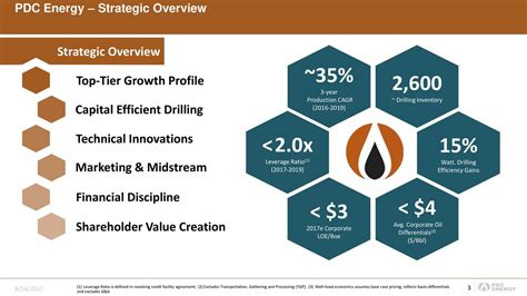 pdc energy pdce presents at enercom gas conference slideshow pdc energy inc