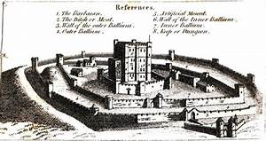 What Medieval Castles Can Teach You About Web Security