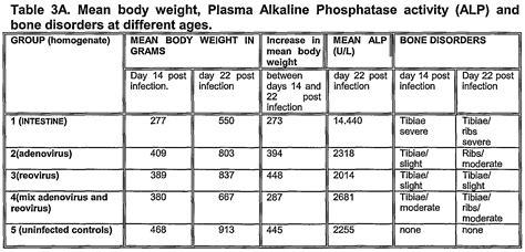 normal range for alkaline phosphatase normal range for alkaline phosphatase 28 images alkaline phosphatase level alp labpedia net
