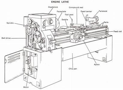 Lathe Diagram Metal Parts Machine Wood Projects