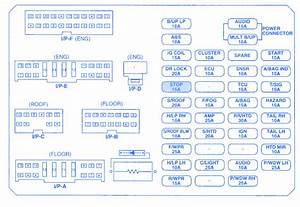 Kia Elantra 2005 Engine Fuse Box  Block Circuit Breaker Diagram  U00bb Carfusebox
