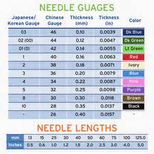 Spring Steel Gauge Chart Shop For Dry Needles At Meyer Physical Therapy