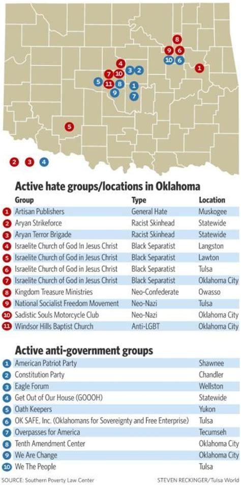 study decline  active hate groups  oklahoma