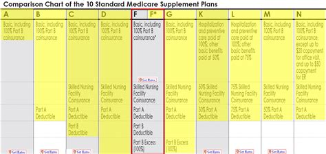 Compare Medicare Plans. Storage Area Network Linux Silk Rug Cleaners. Ferris State University Graphic Design. How To Send Money To Philippines. Ways To Finance A Small Business. Advantage Extended Auto Warranty. All For One Home Health Care. How Quickly Does Melanoma Spread. Nuviderm Tattoo Removal Usb Credit Card Swipe