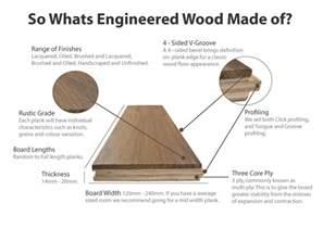 engineered wood flooring a beginner 39 s guide discount flooring depot blogdiscount flooring
