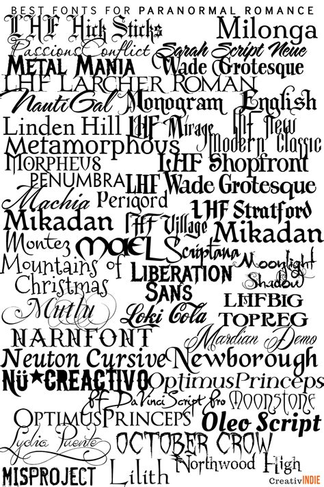300+ Fool-Proof Fonts to use for your Book Cover Design (an epic list of best fonts per genre