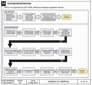 Remote Start Installation Questions