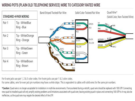 Desktop Telephone Junction Box Line Into Port Phone