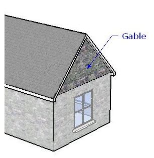 what is gable roof house of the seven gables 1978 renga in blue