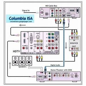 Home Theater Wiring Diagram Software  U00bb Design And Ideas