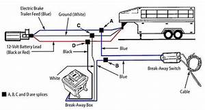 Troubleshooting Break Away System On Horse Trailer Towed