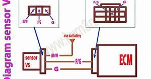 Wiring Diagram Pengapian Beat Fi
