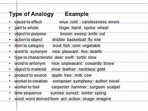 [Analogy Example] Analogy Examples Lovetoteachorg Free ...