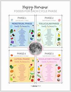 Foods For Each Phase Of Your Menstrual Cycle  U00bb The Glowing