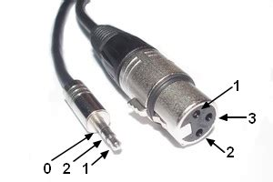 cable audio jack xlr connectic systems