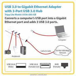 Rj45 To Usb Wiring Diagram