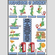 Prepositions Of Movement English As A Second Language (esl) Worksheet You Can Do The Exercises