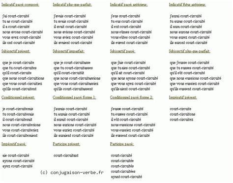 si er conjugaison conjugaison du verbe court circuiter