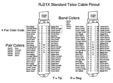 Telco 66 Block Wiring Diagram by Rj21x
