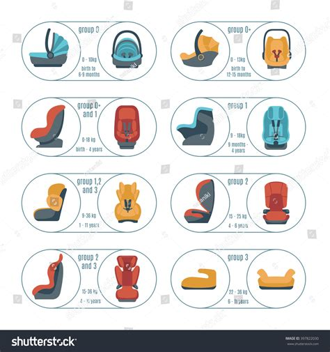Child Car Seats Icons Set. Different Type Of Child