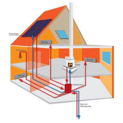 impianto riscaldamento ad aria calda
