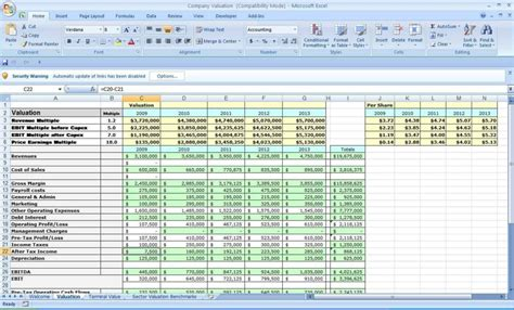 sales spreadsheet sales forecast spreadsheet template