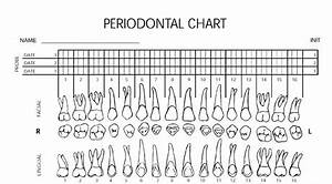downloadable forms periodontal charting form dentistryiq With periodontal chart template