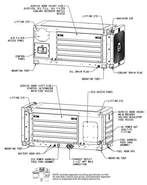 Diesel Generator Details Engine Power Source
