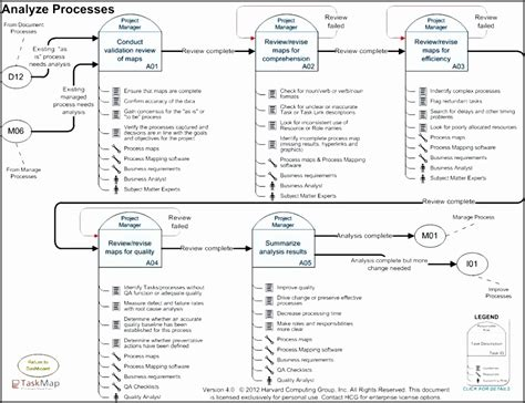 project mapping template sampletemplatess