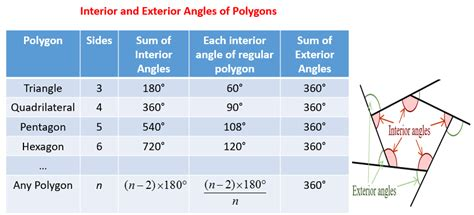 angles  polygons solutions examples worksheets