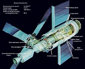 Skylab Space Station diagram | Anne's Astronomy News