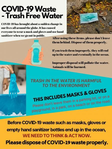 covid  waste trash  water awareness video