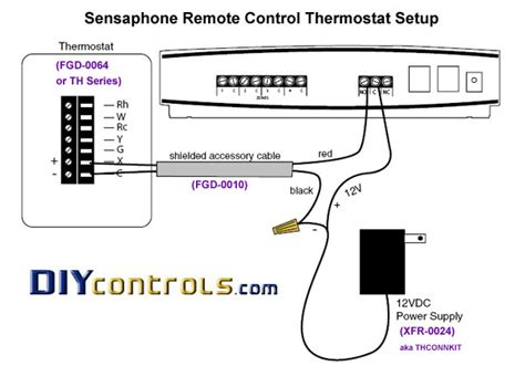 wiring diagram for two thermostats to one furnace two
