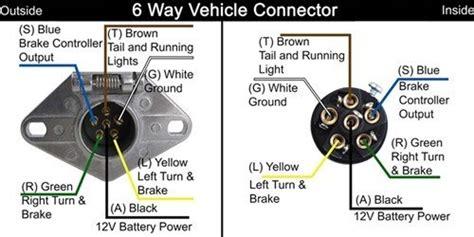 Trailer Wiring Diagram For Silverado Fixya