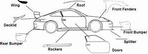 Roof Part Names  U0026 Different Parts Of A Roof And Their