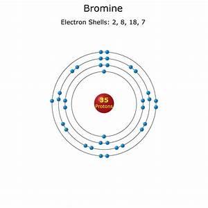 Bromine Atom