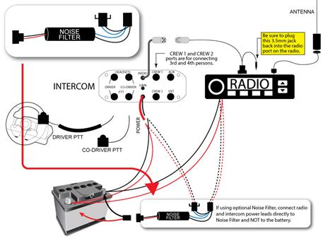 rugged radios noise filter