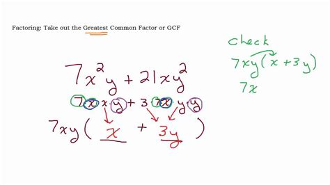 Factoring Take Out The Greatest Common Factor Youtube