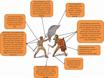 Gladiator Roman Gladiators Types Different Punishment Crime