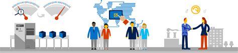 The Next Generation Manufacturer - Microsoft Dynamics Blog