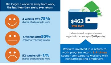 transition employees   work insights newsletters