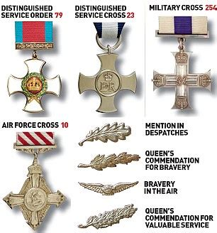whats  medal  britains military awards explained