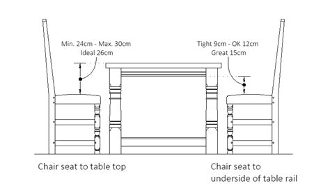 what is standard dining table height minimum and maximum workable dining table and chair