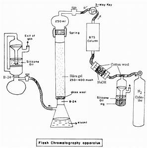 The Flash Chromatography System Used In This Study Is