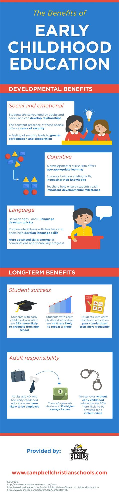 preschool benefits research school starts early essay 955
