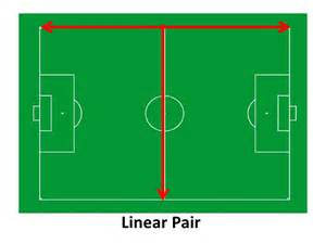 Linear Pair Angles Examples Real Life