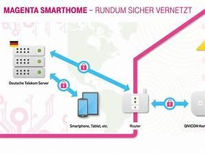 Smart Home Telekom : deutsche telekom smart home ~ Lizthompson.info Haus und Dekorationen
