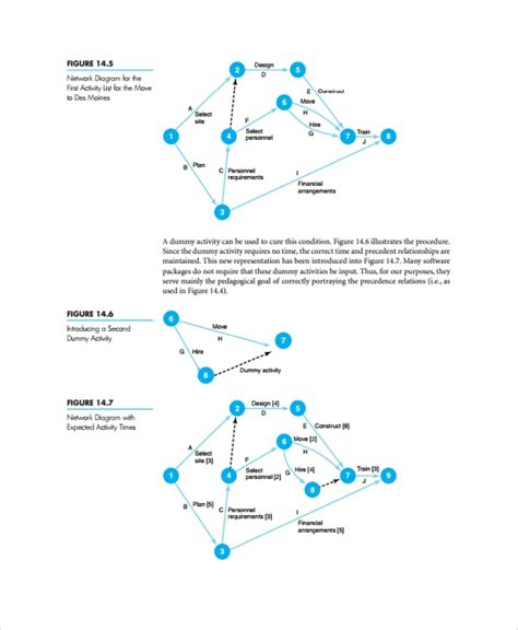 sample network diagram  documents   word pptx