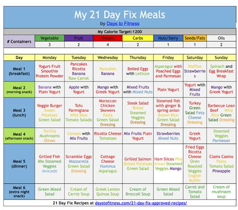 men's health - the 21-day metashred