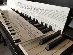 Die übersetzung «klaviertastatur» nach serbische sprache: Arbeitsblätter zum Thema Notenzeilen und Klaviertasten mit ...